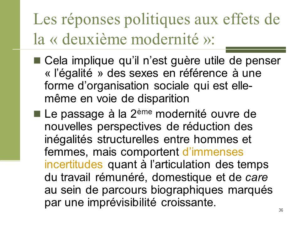 Les réponses politiques aux effets de la « deuxième modernité »: Cela implique qu'il n'est guère utile de penser « l'égalité » des sexes en référence