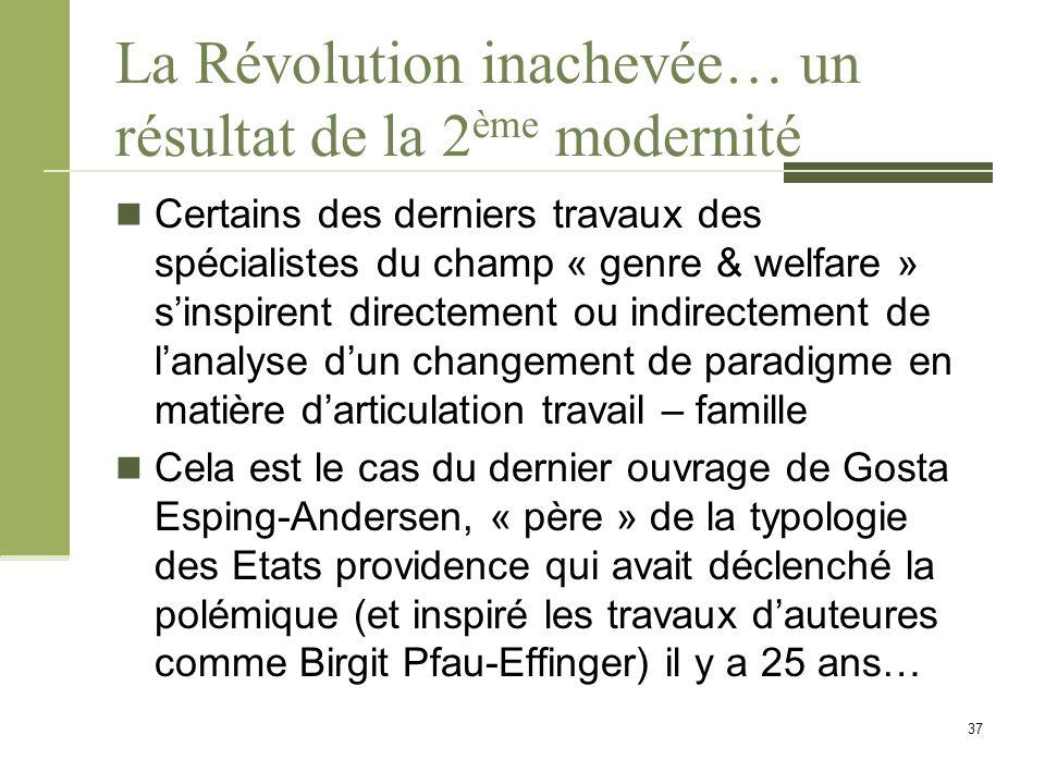 La Révolution inachevée… un résultat de la 2 ème modernité Certains des derniers travaux des spécialistes du champ « genre & welfare » s'inspirent dir