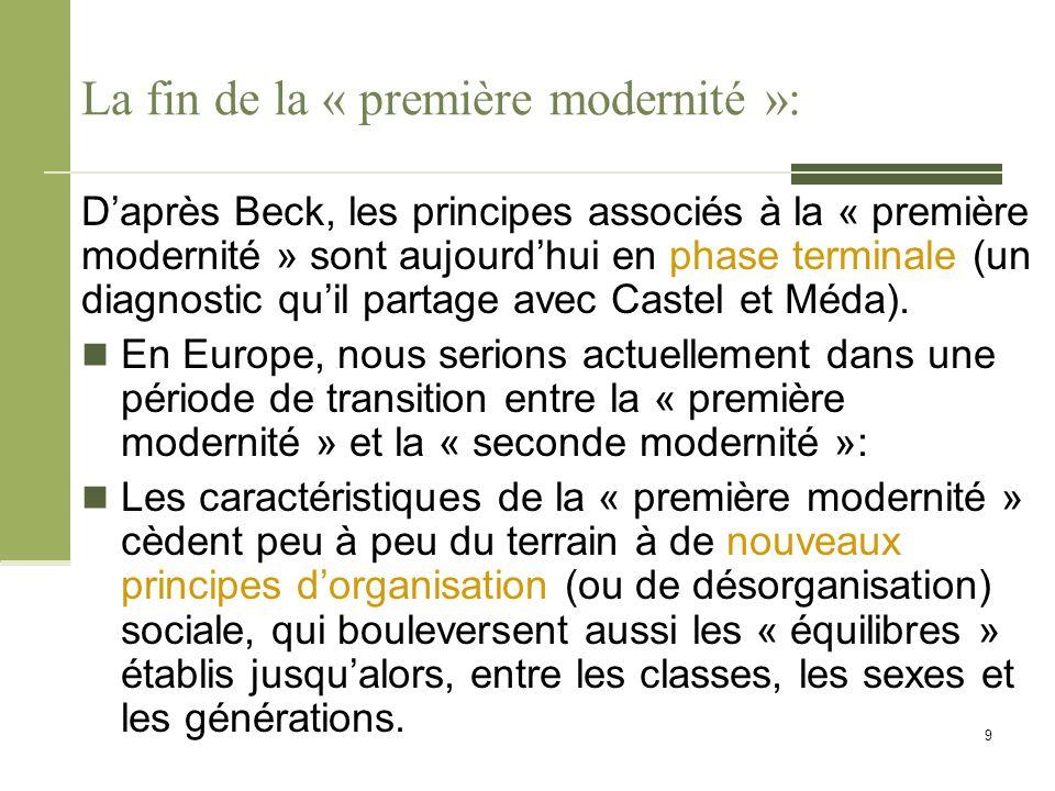 La fin de la « première modernité »: D'après Beck, les principes associés à la « première modernité » sont aujourd'hui en phase terminale (un diagnost