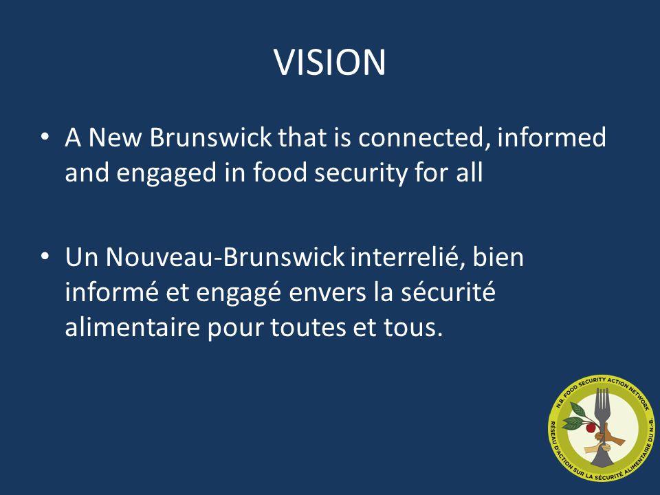 VISION A New Brunswick that is connected, informed and engaged in food security for all Un Nouveau-Brunswick interrelié, bien informé et engagé envers la sécurité alimentaire pour toutes et tous.