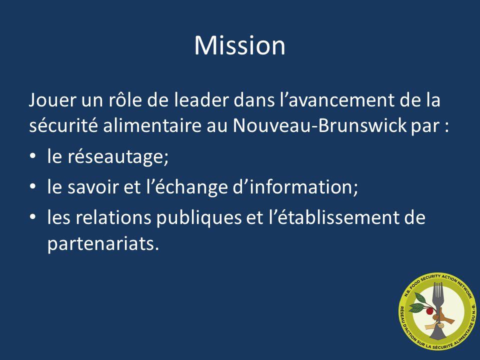 Mission Jouer un rôle de leader dans l'avancement de la sécurité alimentaire au Nouveau-Brunswick par : le réseautage; le savoir et l'échange d'information; les relations publiques et l'établissement de partenariats.