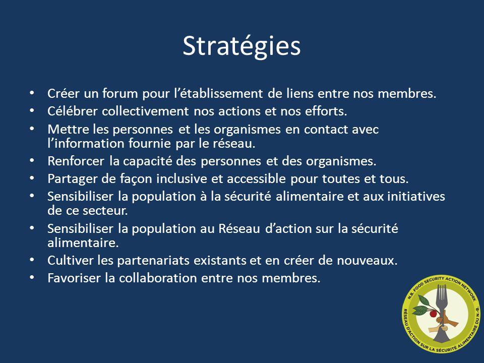 Stratégies Créer un forum pour l'établissement de liens entre nos membres.