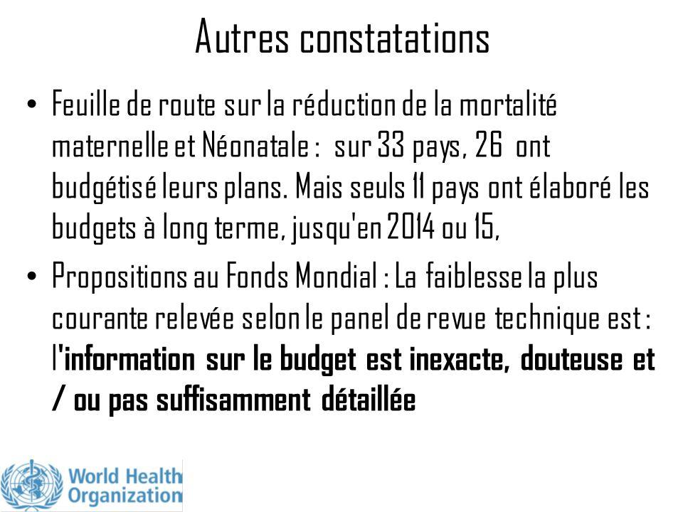 Autres constatations Feuille de route sur la réduction de la mortalité maternelle et Néonatale : sur 33 pays, 26 ont budgétisé leurs plans. Mais seuls
