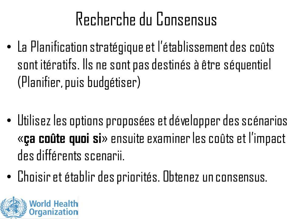 Recherche du Consensus La Planification stratégique et l'établissement des coûts sont itératifs. Ils ne sont pas destinés à être séquentiel (Planifier