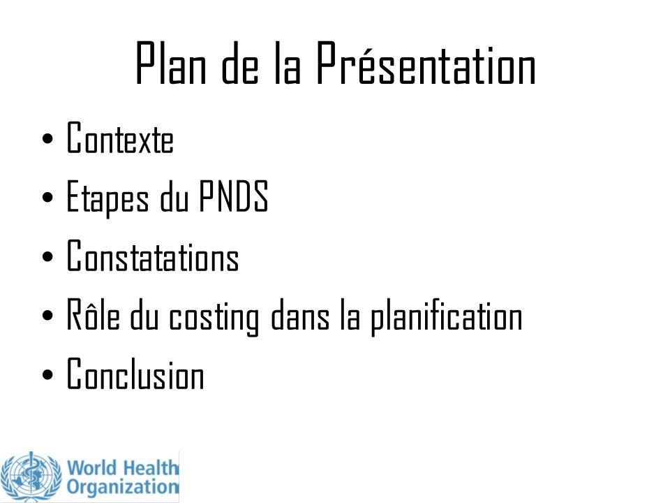 Recherche du Consensus La Planification stratégique et l'établissement des coûts sont itératifs.