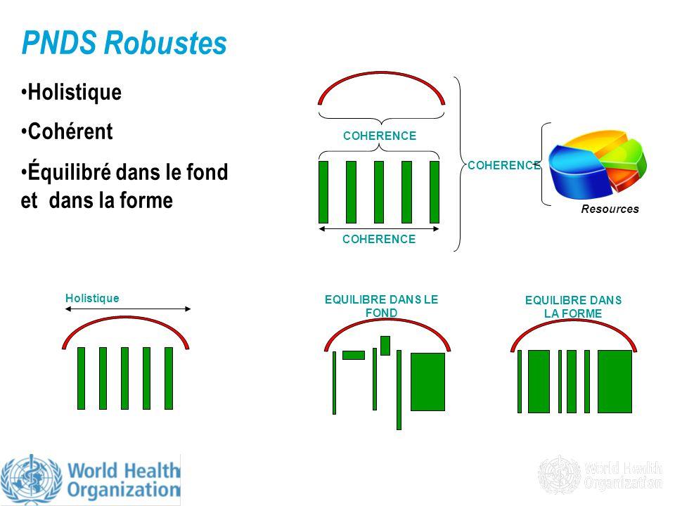 7 |7 | Holistique COHERENCE EQUILIBRE DANS LA FORME EQUILIBRE DANS LE FOND PNDS Robustes Holistique Cohérent Équilibré dans le fond et dans la forme R