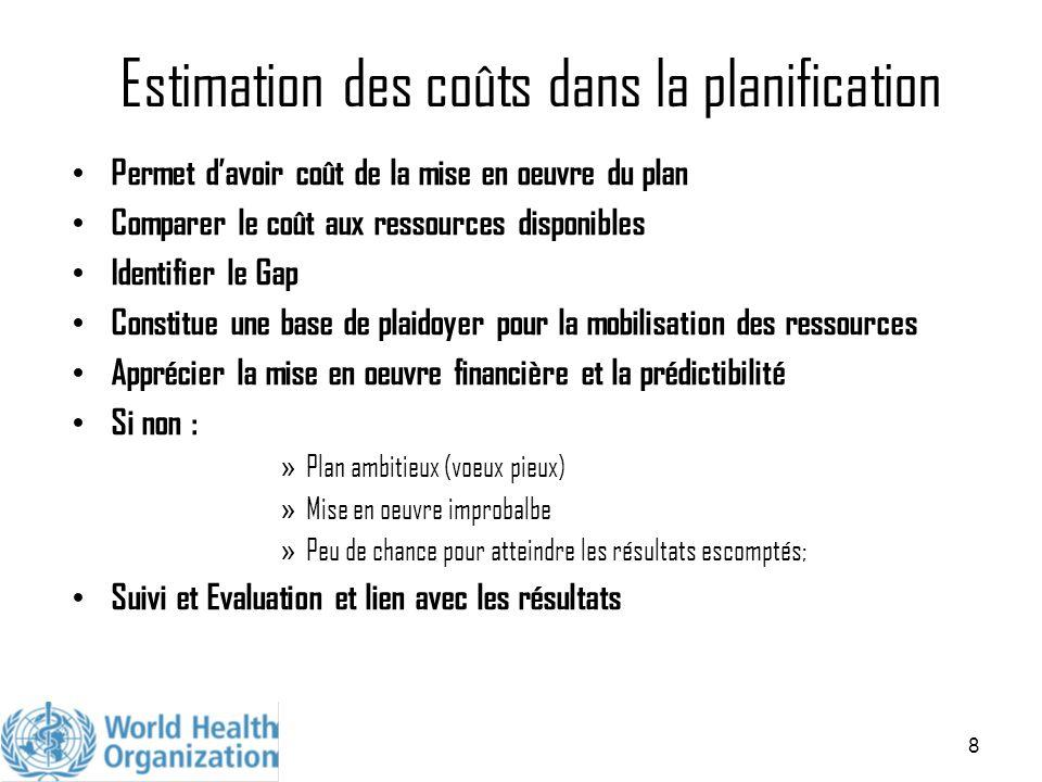 Estimation des coûts dans la planification Permet d'avoir coût de la mise en oeuvre du plan Comparer le coût aux ressources disponibles Identifier le