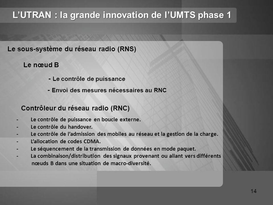 L'UTRAN : la grande innovation de l'UMTS phase 1 14 Le sous-système du réseau radio (RNS) Le nœud B - Le contrôle de puissance - Envoi des mesures néc