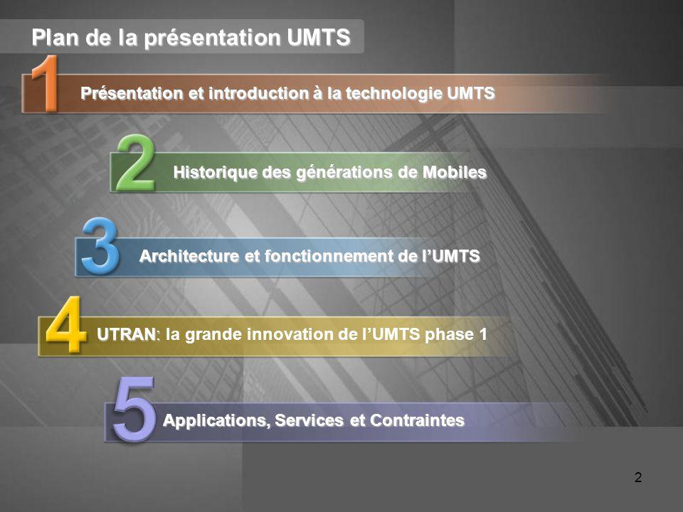 Présentation et introduction à la technologie UMTS Historique des générations de Mobiles Architecture et fonctionnement de l'UMTS UTRAN: UTRAN: la gra