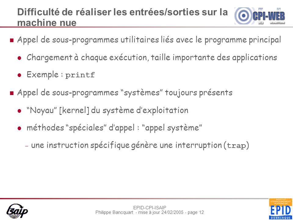 EPID-CPI-ISAIP Philippe Bancquart - mise à jour 24/02/2005 - page 12 Difficulté de réaliser les entrées/sorties sur la machine nue Appel de sous-progr