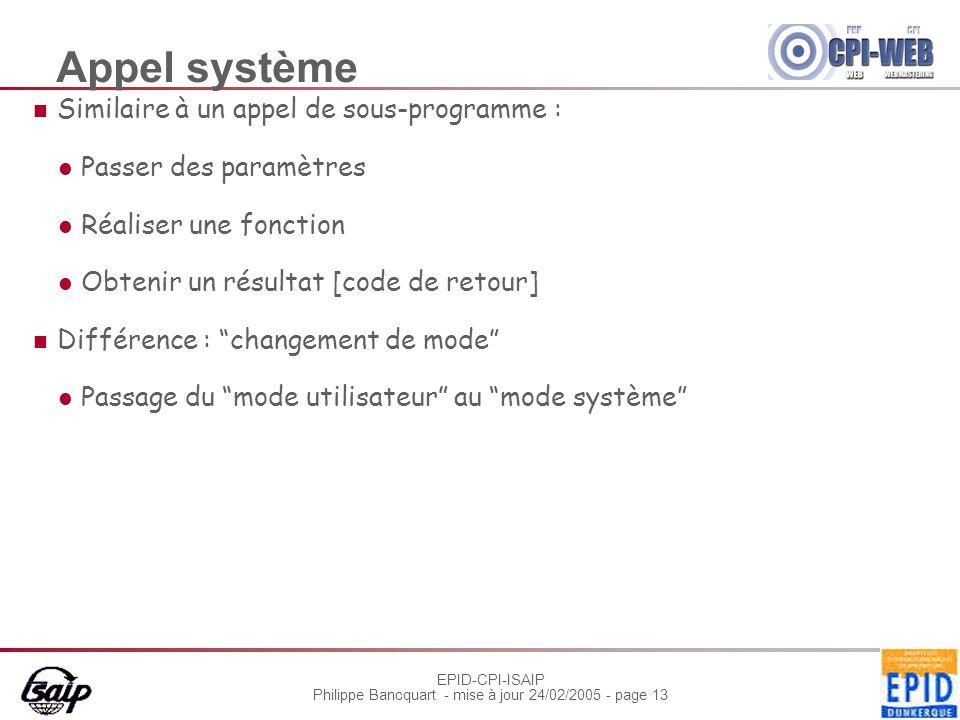 EPID-CPI-ISAIP Philippe Bancquart - mise à jour 24/02/2005 - page 13 Appel système Similaire à un appel de sous-programme : Passer des paramètres Réal