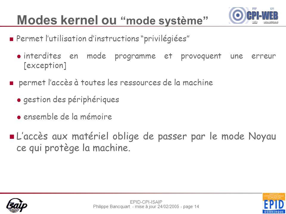 """EPID-CPI-ISAIP Philippe Bancquart - mise à jour 24/02/2005 - page 14 Modes kernel ou """"mode système"""" Permet l'utilisation d'instructions """"privilégiées"""""""
