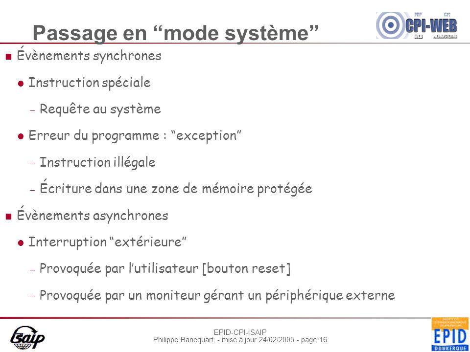 """EPID-CPI-ISAIP Philippe Bancquart - mise à jour 24/02/2005 - page 16 Passage en """"mode système"""" Évènements synchrones Instruction spéciale  Requête au"""