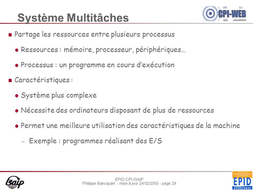 EPID-CPI-ISAIP Philippe Bancquart - mise à jour 24/02/2005 - page 29 Système Multitâches Partage les ressources entre plusieurs processus Ressources :
