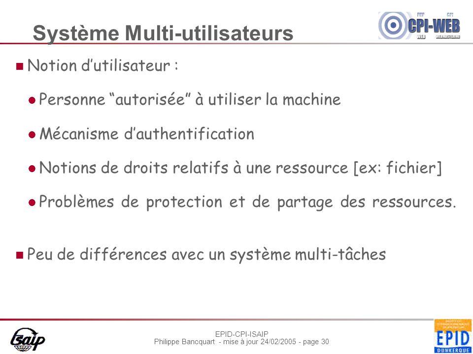 """EPID-CPI-ISAIP Philippe Bancquart - mise à jour 24/02/2005 - page 30 Système Multi-utilisateurs Notion d'utilisateur : Personne """"autorisée"""" à utiliser"""