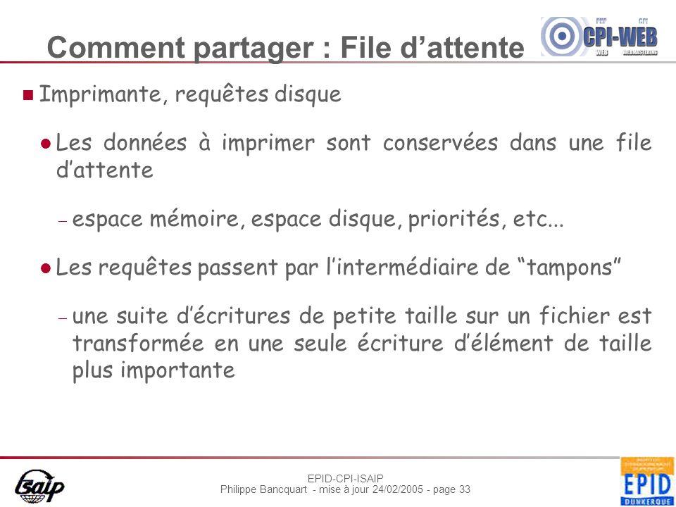 EPID-CPI-ISAIP Philippe Bancquart - mise à jour 24/02/2005 - page 33 Comment partager : File d'attente Imprimante, requêtes disque Les données à impri