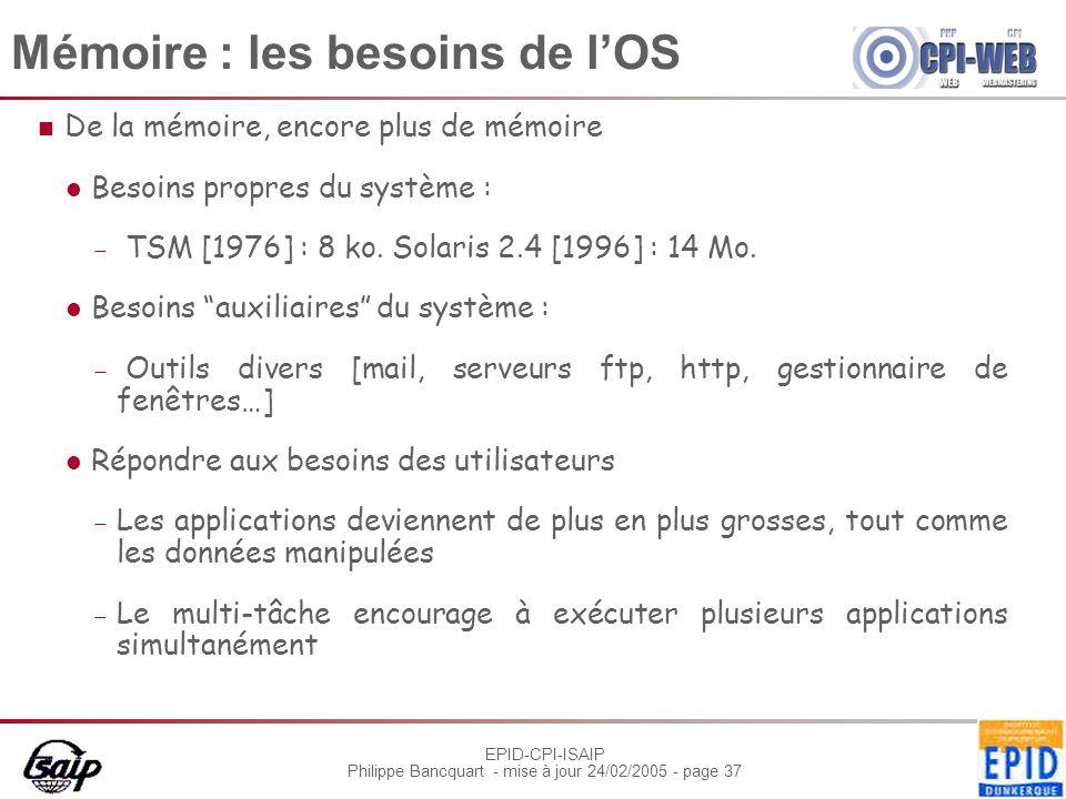 EPID-CPI-ISAIP Philippe Bancquart - mise à jour 24/02/2005 - page 37 Mémoire : les besoins de l'OS De la mémoire, encore plus de mémoire Besoins propr