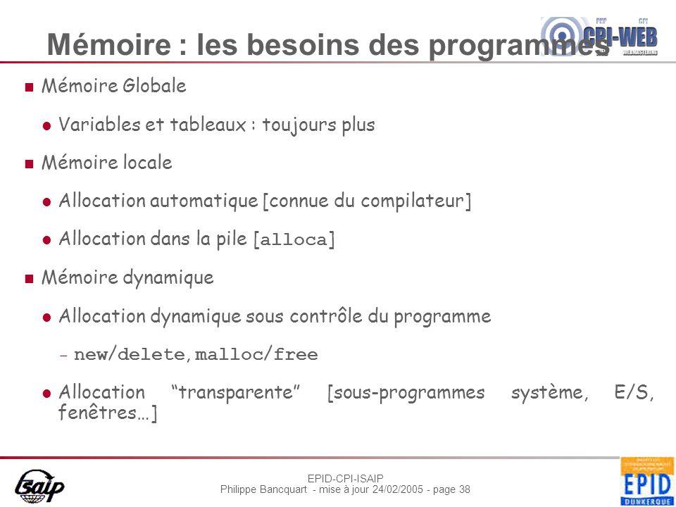 EPID-CPI-ISAIP Philippe Bancquart - mise à jour 24/02/2005 - page 38 Mémoire : les besoins des programmes Mémoire Globale Variables et tableaux : touj