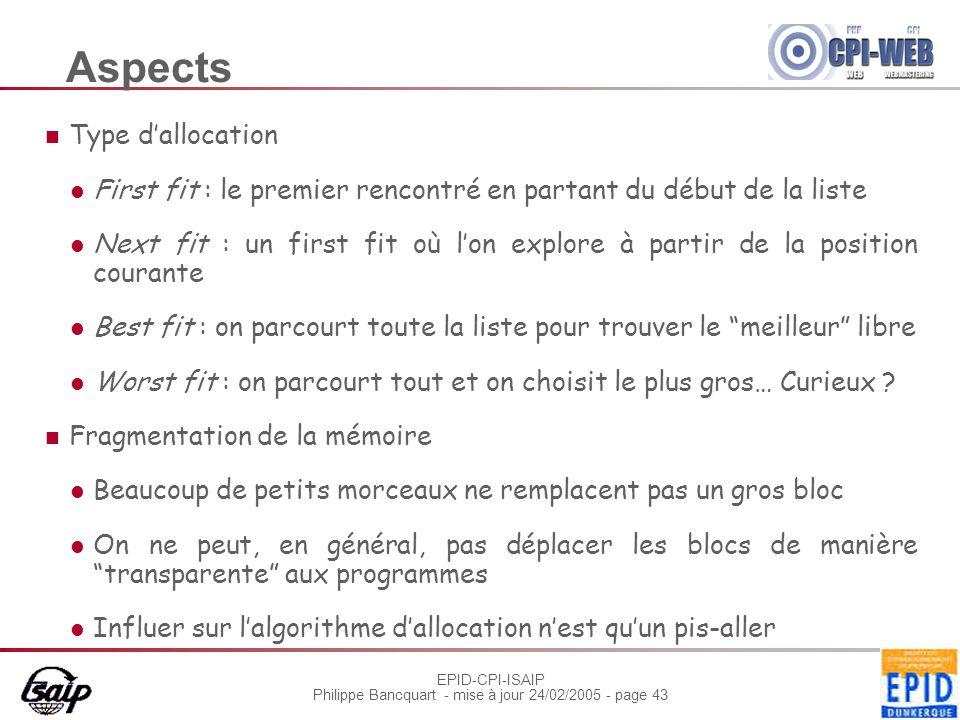 EPID-CPI-ISAIP Philippe Bancquart - mise à jour 24/02/2005 - page 43 Aspects Type d'allocation First fit : le premier rencontré en partant du début de