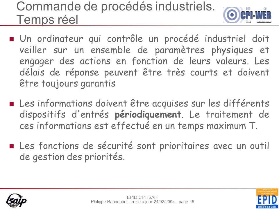 EPID-CPI-ISAIP Philippe Bancquart - mise à jour 24/02/2005 - page 46 Commande de procédés industriels. Temps réel Un ordinateur qui contrôle un procéd