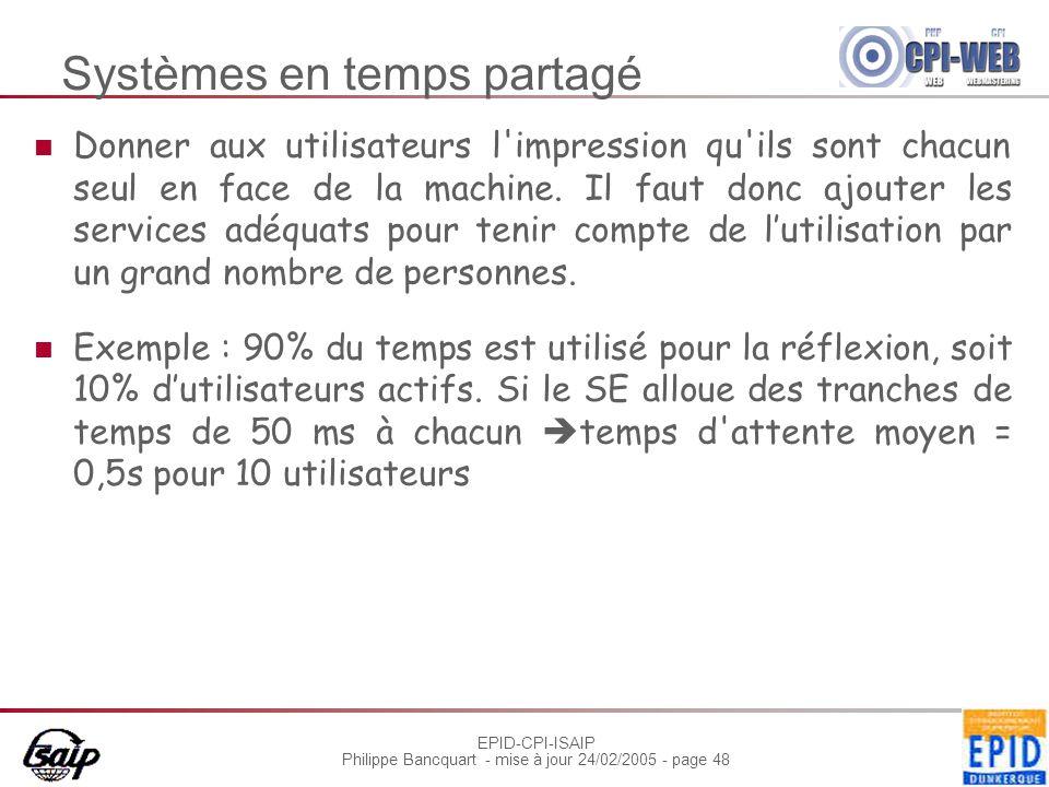 EPID-CPI-ISAIP Philippe Bancquart - mise à jour 24/02/2005 - page 48 Systèmes en temps partagé Donner aux utilisateurs l'impression qu'ils sont chacun