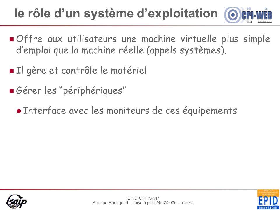 EPID-CPI-ISAIP Philippe Bancquart - mise à jour 24/02/2005 - page 5 le rôle d'un système d'exploitation Offre aux utilisateurs une machine virtuelle p