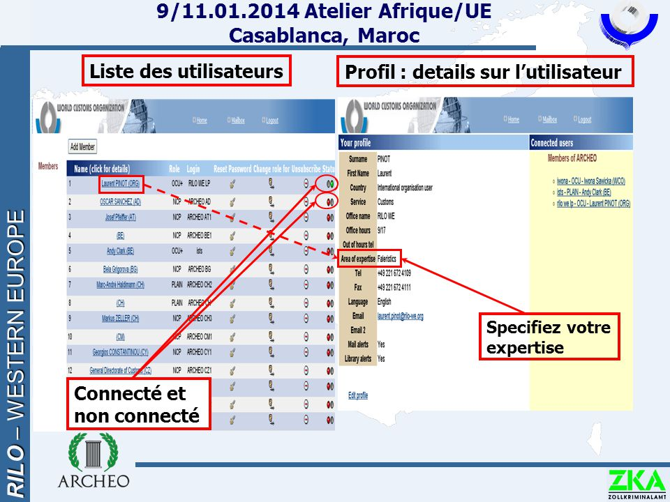 RILO – WESTERN EUROPE 9/11.01.2014 Atelier Afrique/UE Casablanca, Maroc Liste des utilisateurs Profil : details sur l'utilisateur Specifiez votre expe