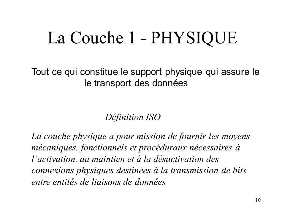 10 La Couche 1 - PHYSIQUE Tout ce qui constitue le support physique qui assure le le transport des données La couche physique a pour mission de fourni
