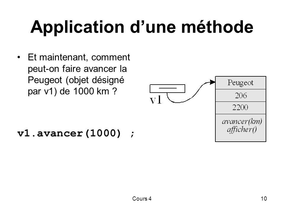 Cours 410 Application d'une méthode Et maintenant, comment peut-on faire avancer la Peugeot (objet désigné par v1) de 1000 km .