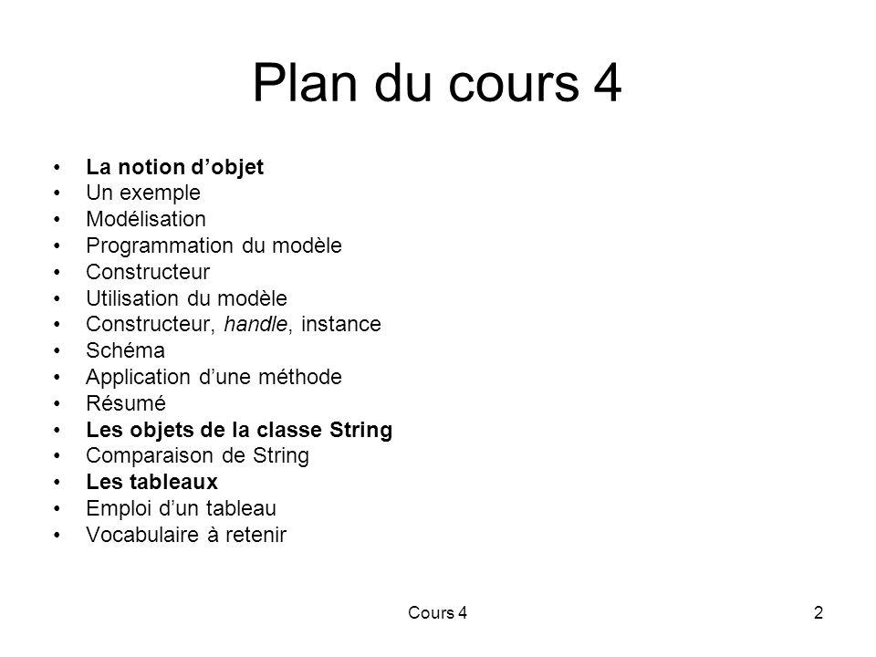 Cours 42 Plan du cours 4 La notion d'objet Un exemple Modélisation Programmation du modèle Constructeur Utilisation du modèle Constructeur, handle, instance Schéma Application d'une méthode Résumé Les objets de la classe String Comparaison de String Les tableaux Emploi d'un tableau Vocabulaire à retenir