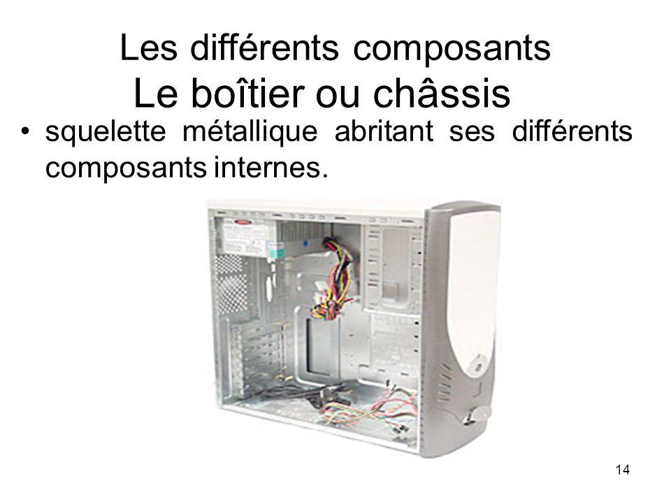 14 Les différents composants squelette métallique abritant ses différents composants internes. Le boîtier ou châssis
