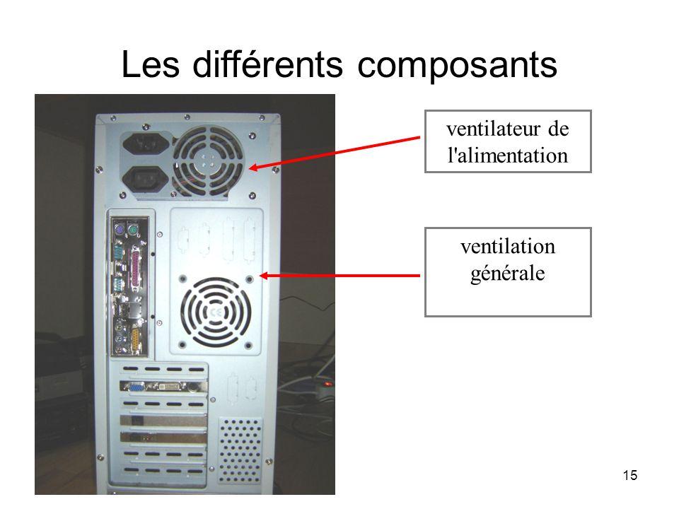 15 Les différents composants ventilateur de l'alimentation ventilation générale