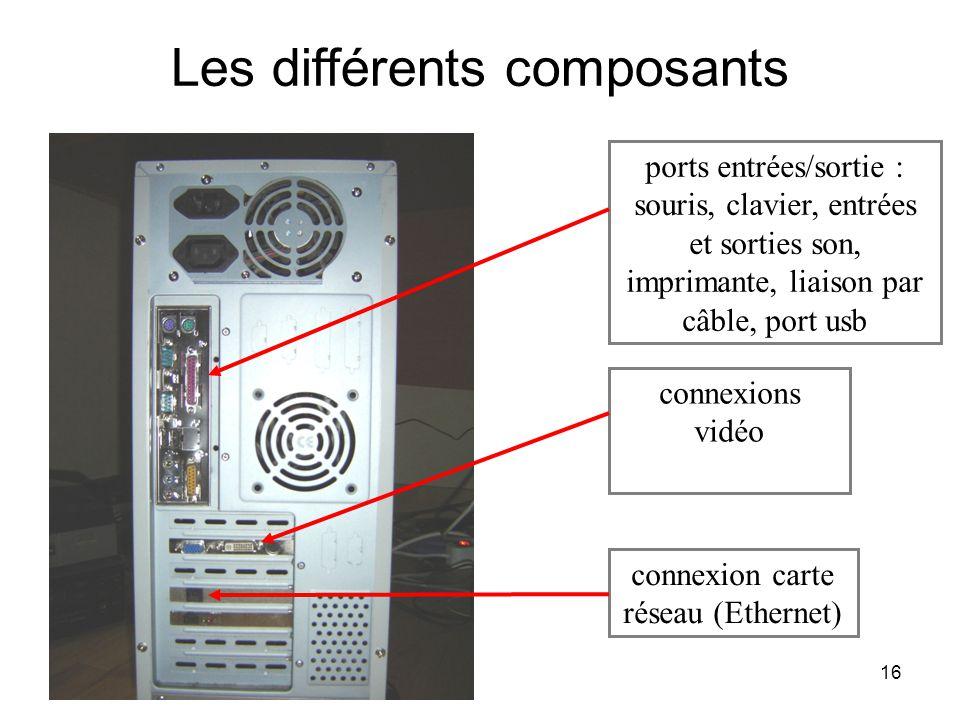 16 Les différents composants ports entrées/sortie : souris, clavier, entrées et sorties son, imprimante, liaison par câble, port usb connexions vidéo