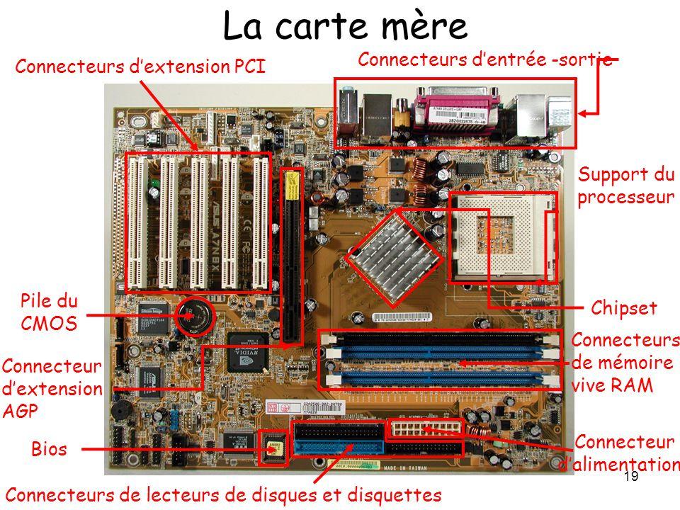19 La carte mère Connecteurs d'entrée -sortie Connecteurs d'extension PCI Connecteur d'extension AGP Connecteurs de mémoire vive RAM Connecteurs de le