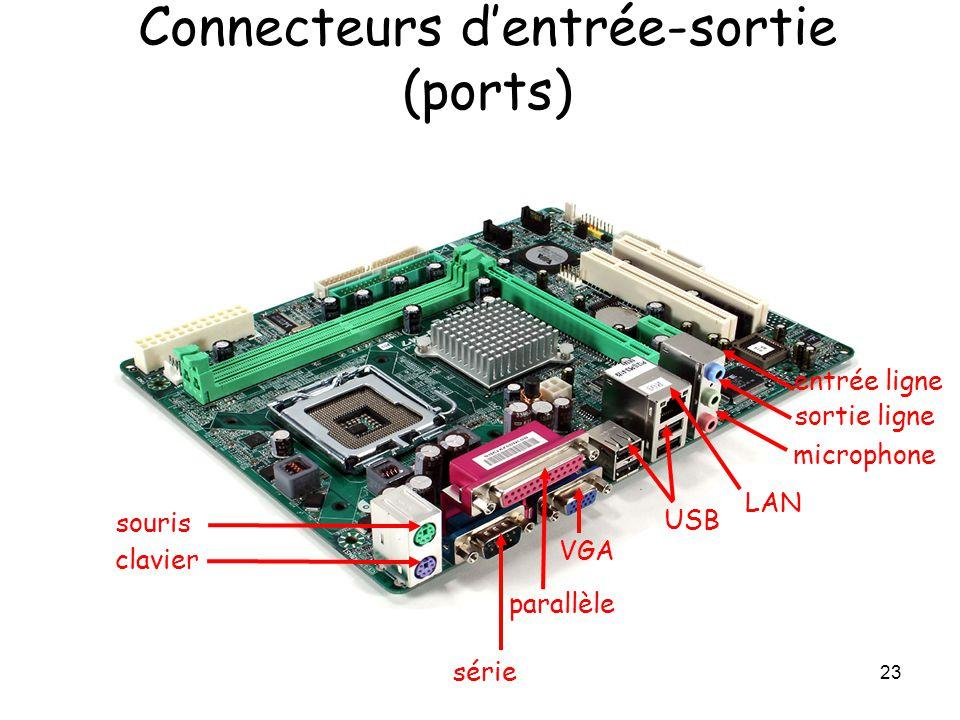 23 Connecteurs d'entrée-sortie (ports) souris clavier série VGA parallèle USB LAN entrée ligne sortie ligne microphone