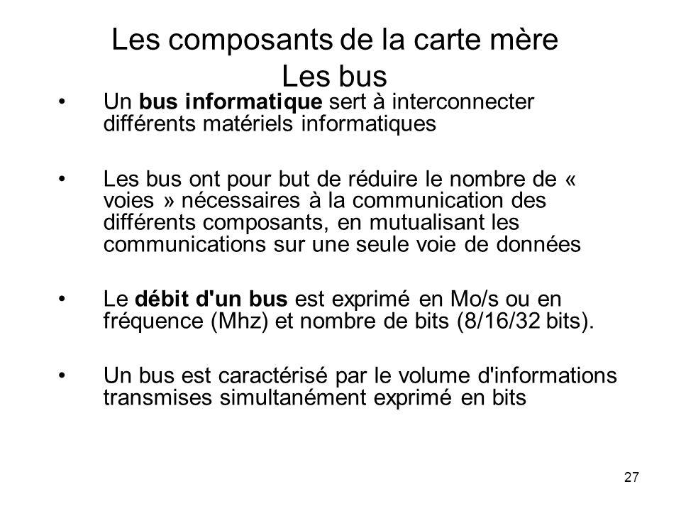 27 Les composants de la carte mère Les bus Un bus informatique sert à interconnecter différents matériels informatiques Les bus ont pour but de réduir