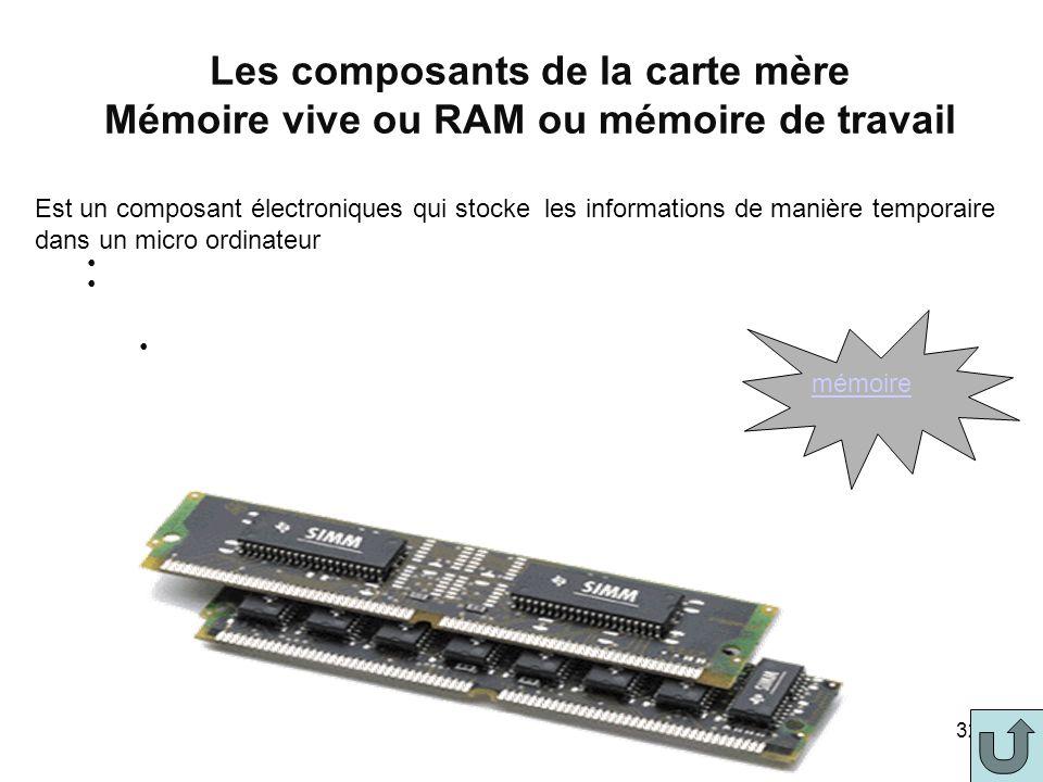 32 Les composants de la carte mère Mémoire vive ou RAM ou mémoire de travail Est un composant électroniques qui stocke les informations de manière tem
