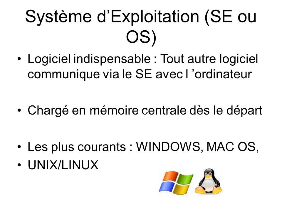 Système d'Exploitation (SE ou OS) Logiciel indispensable : Tout autre logiciel communique via le SE avec l 'ordinateur Chargé en mémoire centrale dès