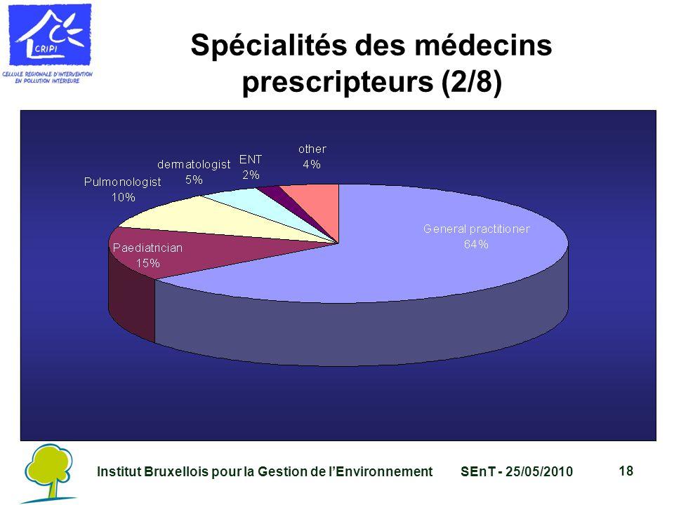 Institut Bruxellois pour la Gestion de l'EnvironnementSEnT - 25/05/2010 18 Spécialités des médecins prescripteurs (2/8)