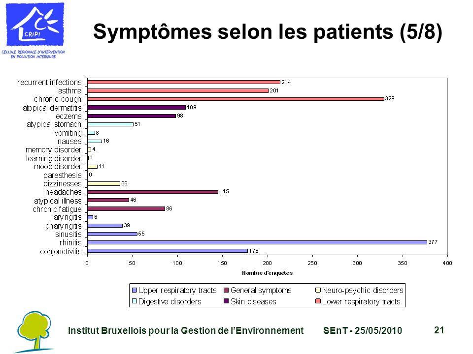 Institut Bruxellois pour la Gestion de l'EnvironnementSEnT - 25/05/2010 21 Symptômes selon les patients (5/8)