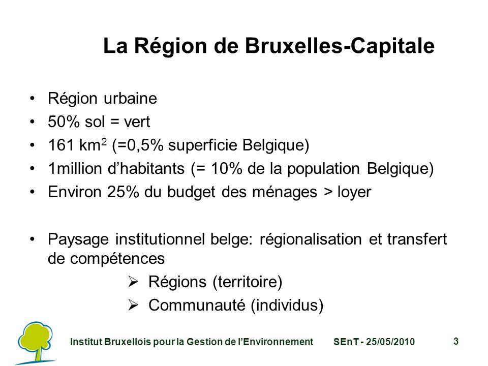 Institut Bruxellois pour la Gestion de l'EnvironnementSEnT - 25/05/2010 3 La Région de Bruxelles-Capitale Région urbaine 50% sol = vert 161 km 2 (=0,5% superficie Belgique) 1million d'habitants (= 10% de la population Belgique) Environ 25% du budget des ménages > loyer Paysage institutionnel belge: régionalisation et transfert de compétences  Régions (territoire)  Communauté (individus)