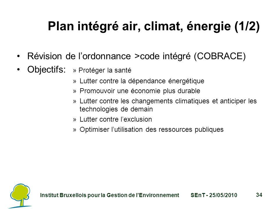 Institut Bruxellois pour la Gestion de l'EnvironnementSEnT - 25/05/2010 34 Plan intégré air, climat, énergie (1/2) Révision de l'ordonnance >code intégré (COBRACE) Objectifs: » Protéger la santé »Lutter contre la dépendance énergétique »Promouvoir une économie plus durable »Lutter contre les changements climatiques et anticiper les technologies de demain »Lutter contre l'exclusion »Optimiser l'utilisation des ressources publiques