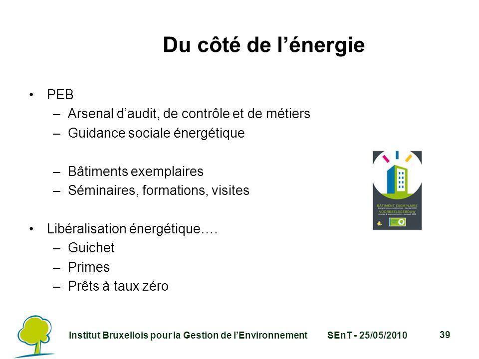 Institut Bruxellois pour la Gestion de l'EnvironnementSEnT - 25/05/2010 39 Du côté de l'énergie PEB –Arsenal d'audit, de contrôle et de métiers –Guidance sociale énergétique –Bâtiments exemplaires –Séminaires, formations, visites Libéralisation énergétique….