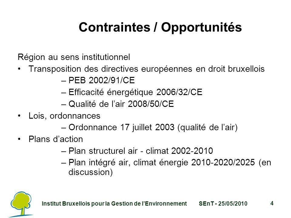 Institut Bruxellois pour la Gestion de l'EnvironnementSEnT - 25/05/2010 4 Contraintes / Opportunités Région au sens institutionnel Transposition des directives européennes en droit bruxellois –PEB 2002/91/CE –Efficacité énergétique 2006/32/CE –Qualité de l'air 2008/50/CE Lois, ordonnances –Ordonnance 17 juillet 2003 (qualité de l'air) Plans d'action –Plan structurel air - climat 2002-2010 –Plan intégré air, climat énergie 2010-2020/2025 (en discussion)