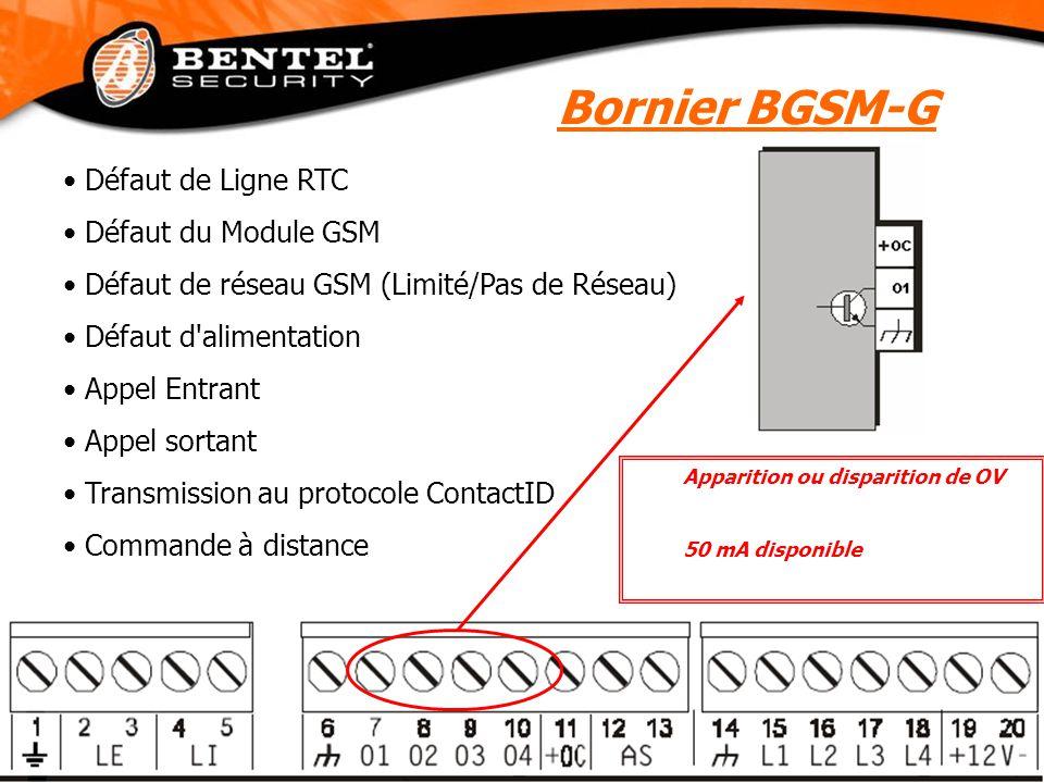 Défaut de Ligne RTC Défaut du Module GSM Défaut de réseau GSM (Limité/Pas de Réseau) Défaut d alimentation Appel Entrant Appel sortant Transmission au protocole ContactID Commande à distance Apparition ou disparition de OV 50 mA disponible