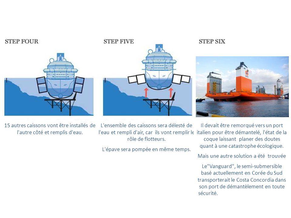 Le Costa Concordia qui a chaviré sur l'île du Giglio a été soulevé grâce à la plus grande opération de sauvetage de ce genre de toute l'histoire marit