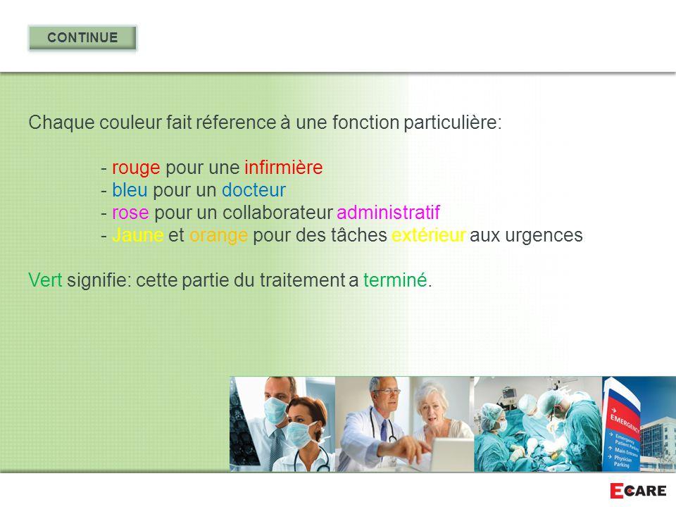 Chaque couleur fait réference à une fonction particulière: - rouge pour une infirmière - bleu pour un docteur - rose pour un collaborateur administrat