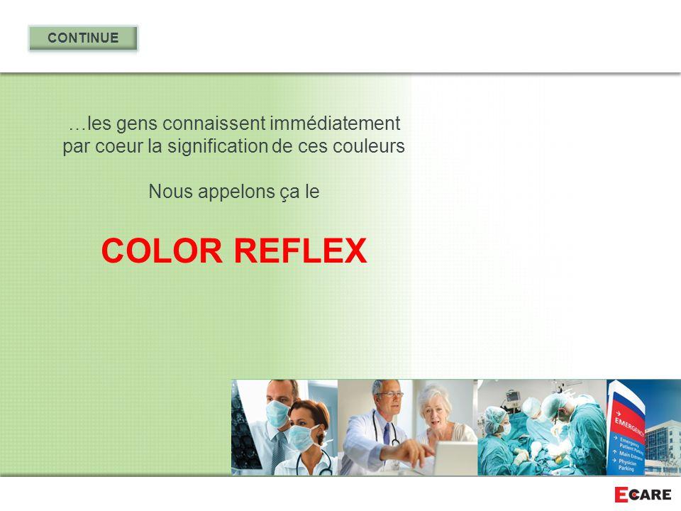 …les gens connaissent immédiatement par coeur la signification de ces couleurs Nous appelons ça le COLOR REFLEX