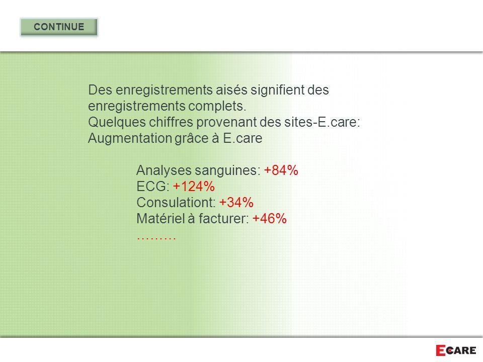 Des enregistrements aisés signifient des enregistrements complets. Quelques chiffres provenant des sites-E.care: Augmentation grâce à E.care Analyses