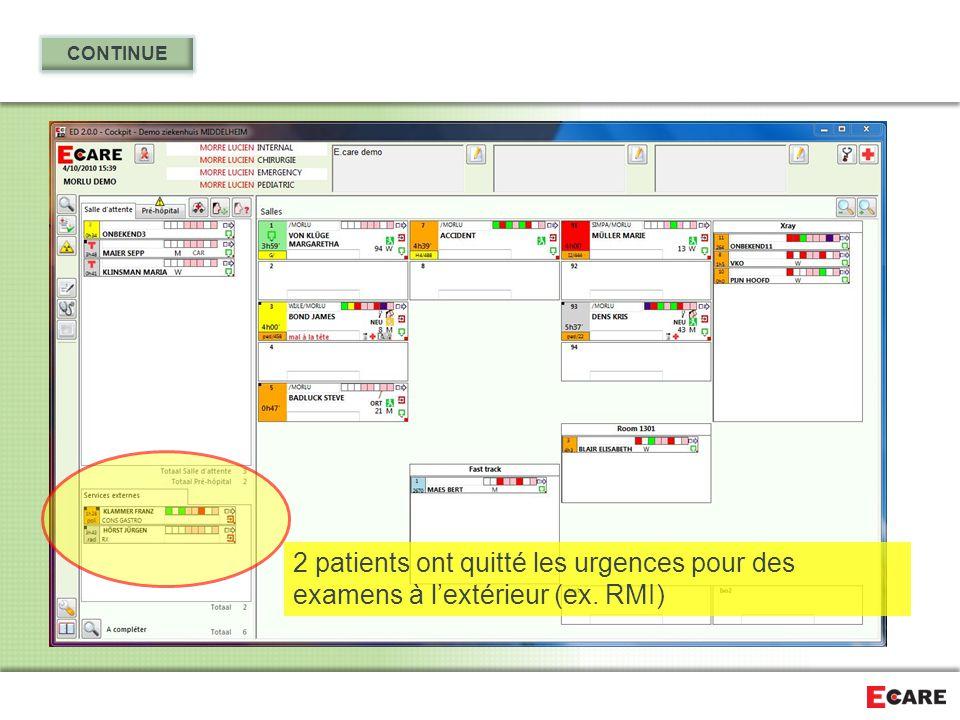 2 patients ont quitté les urgences pour des examens à l'extérieur (ex. RMI)